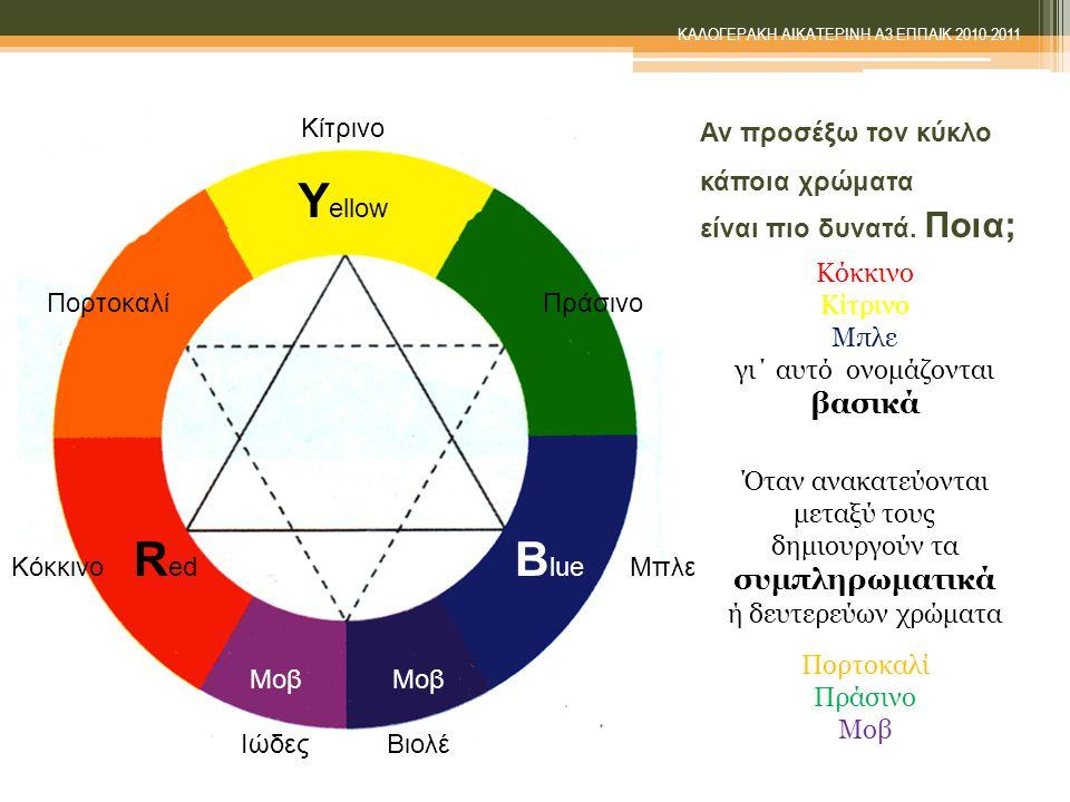 Πως προκύπτουν τα συμπληρωματικά; Κίτρινο + Μπλε = Πράσινο Κίτρινο + Κόκκινο = Πορτοκαλί Μπλε + Κόκκινο = Μοβ Ποια είναι τα συμπληρωματικά ζεύγη; KΑΛΟΓΕΡΑΚΗ ΑΙΚΑΤΕΡΙΝΗ Α3 ΕΠΠΑΙΚ 2010-2011 Παρατηρώ τα χρώματα.