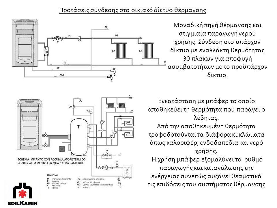 Προτάσεις σύνδεσης στο οικιακό δίκτυο θέρμανσης Μοναδική πηγή θέρμανσης και στιγμιαία παραγωγή νερού χρήσης. Σύνδεση στο υπάρχον δίκτυο με εναλλάκτη θ