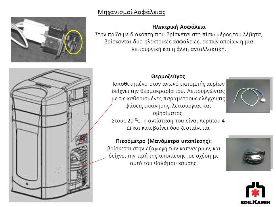 Μηχανισμοί Ασφάλειας Ηλεκτρική Ασφάλεια Στην πρίζα με διακόπτη που βρίσκεται στο πίσω μέρος του λέβητα, βρίσκονται δύο ηλεκτρικές ασφάλειες, εκ των οπ