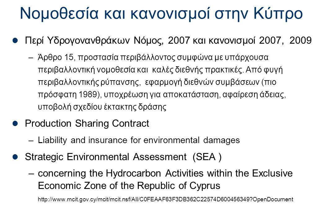 Νομοθεσία και κανονισμοί στην Κύπρο  Περί Υδρογονανθράκων Νόμος, 2007 και κανονισμοί 2007, 2009 –Άρθρο 15, προστασία περιβάλλοντος συμφώνα με υπάρχου