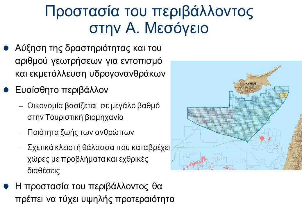 Προστασία του περιβάλλοντος στην Α. Μεσόγειο  Αύξηση της δραστηριότητας και του αριθμού γεωτρήσεων για εντοπισμό και εκμετάλλευση υδρογονανθράκων  Ε