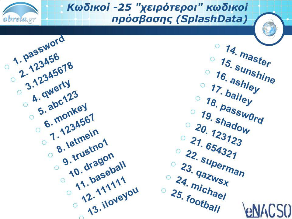 Κωδικοί -25