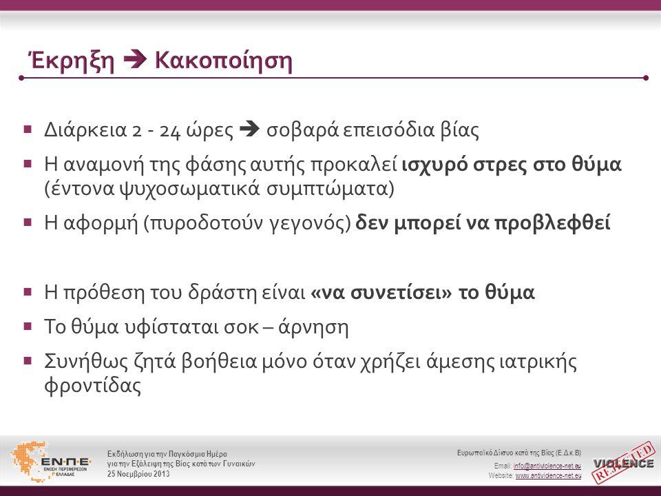 Ευρωπαϊκό Δίκτυο κατά της Βίας (Ε.Δ.κ.Β) Email: info@antiviolence-net.eu Website: www.antiviolence-net.eu Εκδήλωση για την Παγκόσμια Ημέρα για την Εξάλειψη της Βίας κατά των Γυναικών 25 Νοεμβρίου 2013 Ευρωπαϊκό Δίκτυο κατά της Βίας (Ε.Δ.κ.Β) Email: info@antiviolence-net.eu Website: www.antiviolence-net.eu Εκδήλωση για την Παγκόσμια Ημέρα για την Εξάλειψη της Βίας κατά των Γυναικών 25 Νοεμβρίου 2013 Έκρηξη  Κακοποίηση  Διάρκεια 2 - 24 ώρες  σοβαρά επεισόδια βίας  Η αναμονή της φάσης αυτής προκαλεί ισχυρό στρες στο θύμα (έντονα ψυχοσωματικά συμπτώματα)  Η αφορμή (πυροδοτούν γεγονός) δεν μπορεί να προβλεφθεί  Η πρόθεση του δράστη είναι «να συνετίσει» το θύμα  Το θύμα υφίσταται σοκ – άρνηση  Συνήθως ζητά βοήθεια μόνο όταν χρήζει άμεσης ιατρικής φροντίδας