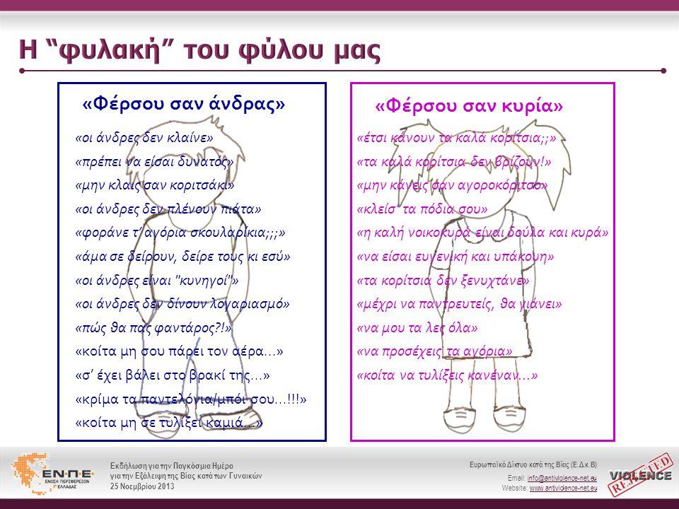 Ευρωπαϊκό Δίκτυο κατά της Βίας (Ε.Δ.κ.Β) Email: info@antiviolence-net.eu Website: www.antiviolence-net.eu Εκδήλωση για την Παγκόσμια Ημέρα για την Εξάλειψη της Βίας κατά των Γυναικών 25 Νοεμβρίου 2013 Ευρωπαϊκό Δίκτυο κατά της Βίας (Ε.Δ.κ.Β) Email: info@antiviolence-net.eu Website: www.antiviolence-net.eu Εκδήλωση για την Παγκόσμια Ημέρα για την Εξάλειψη της Βίας κατά των Γυναικών 25 Νοεμβρίου 2013 « οι άνδρες δεν κλαίνε » « πρέπει να είσαι δυνατός » « μην κλαις σαν κοριτσάκι » « οι άνδρες δεν πλένουν πιάτα » « φοράνε τ ' αγόρια σκουλαρίκια ;;;» « άμα σε δείρουν, δείρε τους κι εσύ » « οι άνδρες είναι κυνηγοί » « οι άνδρες δεν δίνουν λογαριασμό » « πώς θα πας φαντάρος ?!» « κοίτα μη σου πάρει τον αέρα...» « σ ' έχει βάλει στο βρακί της...» « κρίμα τα παντελόνια / μπόι σου...!!!» « κοίτα μη σε τυλίξει καμιά...» « έτσι κάνουν τα καλά κορίτσια ;;» « τα καλά κορίτσια δεν βρίζουν !» « μην κάνεις σαν αγοροκόριτσο » « κλείσ ' τα πόδια σου » « η καλή νοικοκυρά είναι δούλα και κυρά » « να είσαι ευγενική και υπάκουη » « τα κορίτσια δεν ξενυχτάνε » « μέχρι να παντρευτείς, θα γιάνει » « να μου τα λες όλα » « να προσέχεις τα αγόρια » « κοίτα να τυλίξεις κανέναν...» « Φέρσου σαν άνδρας » « Φέρσου σαν κυρία »