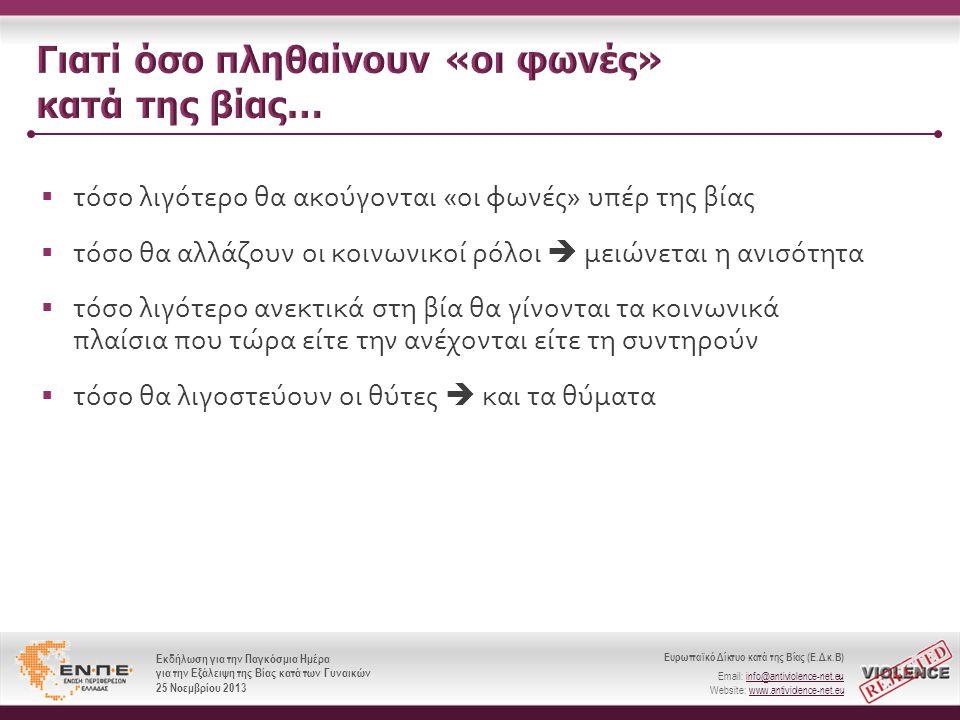 Ευρωπαϊκό Δίκτυο κατά της Βίας (Ε.Δ.κ.Β) Email: info@antiviolence-net.eu Website: www.antiviolence-net.eu Εκδήλωση για την Παγκόσμια Ημέρα για την Εξάλειψη της Βίας κατά των Γυναικών 25 Νοεμβρίου 2013 Ευρωπαϊκό Δίκτυο κατά της Βίας (Ε.Δ.κ.Β) Email: info@antiviolence-net.eu Website: www.antiviolence-net.eu Εκδήλωση για την Παγκόσμια Ημέρα για την Εξάλειψη της Βίας κατά των Γυναικών 25 Νοεμβρίου 2013  τόσο λιγότερο θα ακούγονται « οι φωνές » υπέρ της βίας  τόσο θα αλλάζουν οι κοινωνικοί ρόλοι  μειώνεται η ανισότητα  τόσο λιγότερο ανεκτικά στη βία θα γίνονται τα κοινωνικά πλαίσια που τώρα είτε την ανέχονται είτε τη συντηρούν  τόσο θα λιγοστεύουν οι θύτες  και τα θύματα