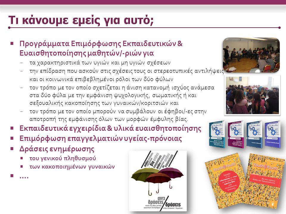 Ευρωπαϊκό Δίκτυο κατά της Βίας (Ε.Δ.κ.Β) Email: info@antiviolence-net.eu Website: www.antiviolence-net.eu Εκδήλωση για την Παγκόσμια Ημέρα για την Εξάλειψη της Βίας κατά των Γυναικών 25 Νοεμβρίου 2013 Ευρωπαϊκό Δίκτυο κατά της Βίας (Ε.Δ.κ.Β) Email: info@antiviolence-net.eu Website: www.antiviolence-net.eu Εκδήλωση για την Παγκόσμια Ημέρα για την Εξάλειψη της Βίας κατά των Γυναικών 25 Νοεμβρίου 2013  Προγράμματα Επιμόρφωσης Εκπαιδευτικών & Ευαισθητοποίησης μαθητών /- ριών για − τα χαρακτηριστικά των υγιών και μη υγιών σχέσεων − την επίδραση που ασκούν στις σχέσεις τους οι στερεοτυπικές αντιλήψεις και οι κοινωνικά επιβεβλημένοι ρόλοι των δύο φύλων − τον τρόπο με τον οποίο σχετίζεται η άνιση κατανομή ισχύος ανάμεσα στα δύο φύλα με την εμφάνιση ψυχολογικής, σωματικής ή και σεξουαλικής κακοποίησης των γυναικών / κοριτσιών και − τον τρόπο με τον οποίο μπορούν να συμβάλουν οι έφηβοι /- ες στην αποτροπή της εμφάνισης όλων των μορφών έμφυλης βίας.