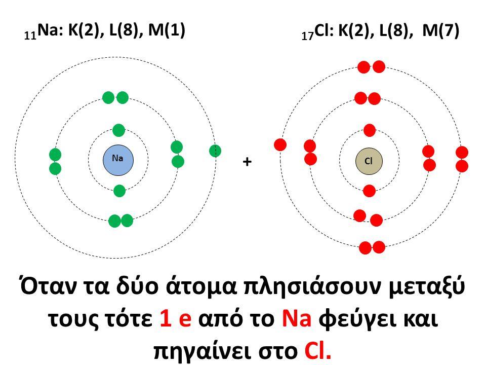 11 Na: K(2), L(8), M(1) + Na 17 Cl: K(2), L(8), M(7) Όταν τα δύο άτομα πλησιάσουν μεταξύ τους τότε 1 e από το Na φεύγει και πηγαίνει στο Cl.