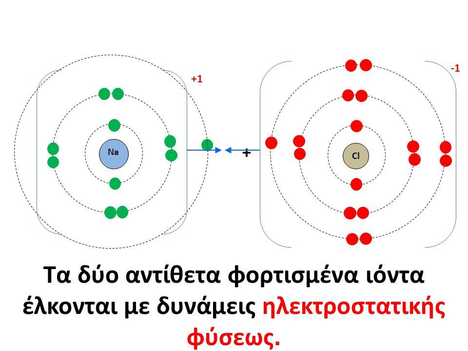 + Na Τα δύο αντίθετα φορτισμένα ιόντα έλκονται με δυνάμεις ηλεκτροστατικής φύσεως. +1 Cl