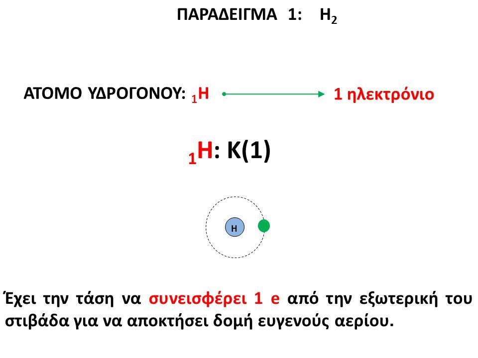 ΠΑΡΑΔΕΙΓΜΑ 1: Η 2 ΑΤΟΜΟ ΥΔΡΟΓΟΝΟΥ: 1 Η 1 Η: K(1) Η Έχει την τάση να συνεισφέρει 1 e από την εξωτερική του στιβάδα για να αποκτήσει δομή ευγενούς αερίο
