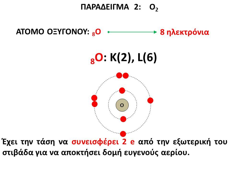 ΠΑΡΑΔΕΙΓΜΑ 2: Ο 2 ΑΤΟΜΟ ΟΞΥΓΟΝΟΥ: 8 Ο 8 Ο: K(2), L(6) Έχει την τάση να συνεισφέρει 2 e από την εξωτερική του στιβάδα για να αποκτήσει δομή ευγενούς αερίου.