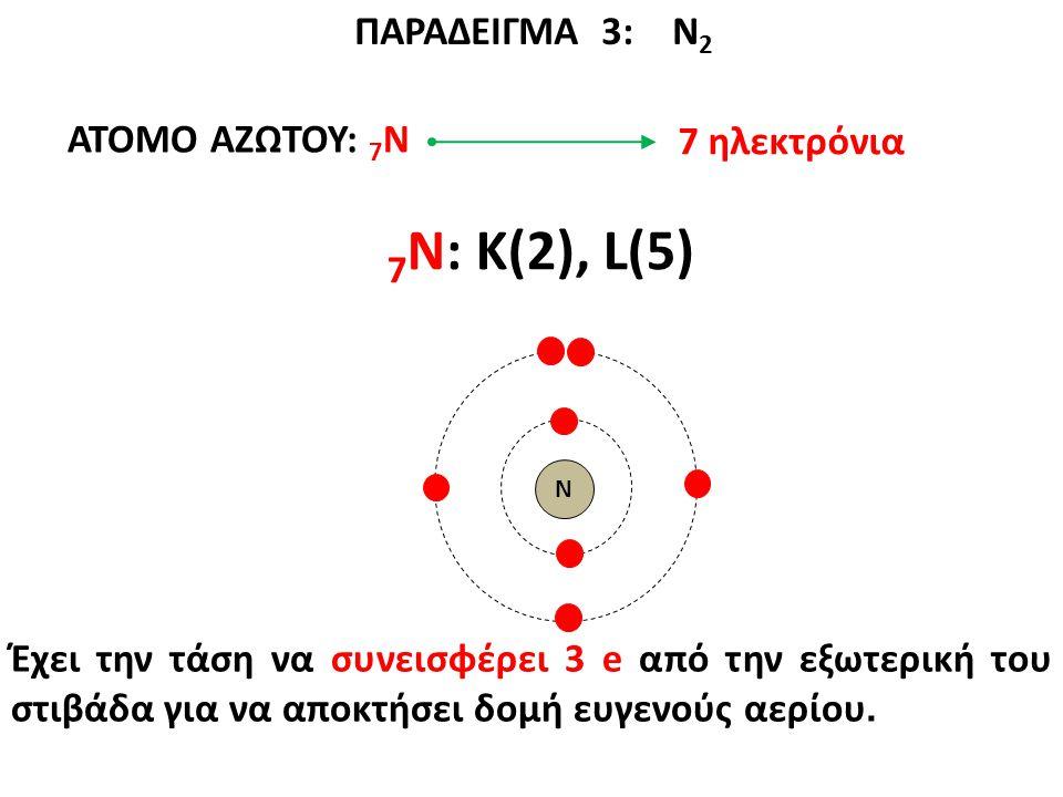 ΠΑΡΑΔΕΙΓΜΑ 3: Ν 2 ΑΤΟΜΟ ΑΖΩΤΟΥ: 7 Ν 7 Ν: K(2), L(5) Έχει την τάση να συνεισφέρει 3 e από την εξωτερική του στιβάδα για να αποκτήσει δομή ευγενούς αερίου.