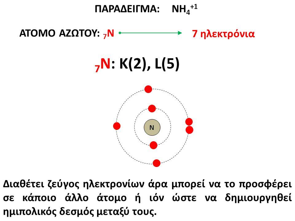 ΠΑΡΑΔΕΙΓΜΑ: ΝΗ 4 +1 ΑΤΟΜΟ ΑΖΩΤΟΥ: 7 Ν 7 Ν: K(2), L(5) Διαθέτει ζεύγος ηλεκτρονίων άρα μπορεί να το προσφέρει σε κάποιο άλλο άτομο ή ιόν ώστε να δημιουργηθεί ημιπολικός δεσμός μεταξύ τους.