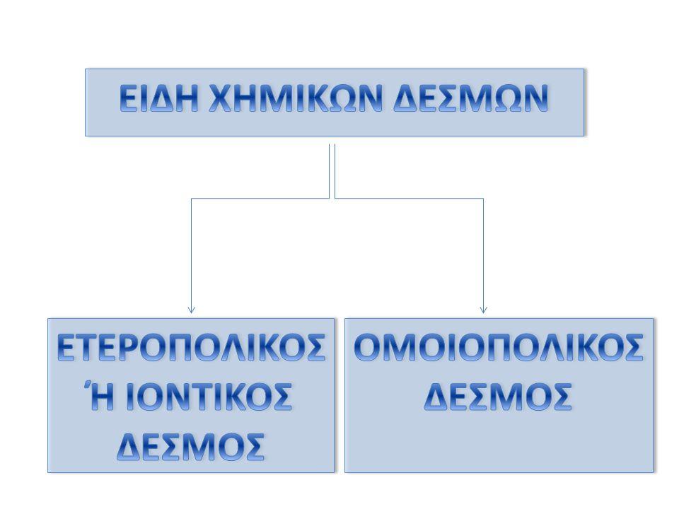 Ο ομοιοπολικός δεσμός μπορεί να δημιουργηθεί και μεταξύ δύο ατόμων με διαφορετική τιμή ηλεκτραρνητικότητας.