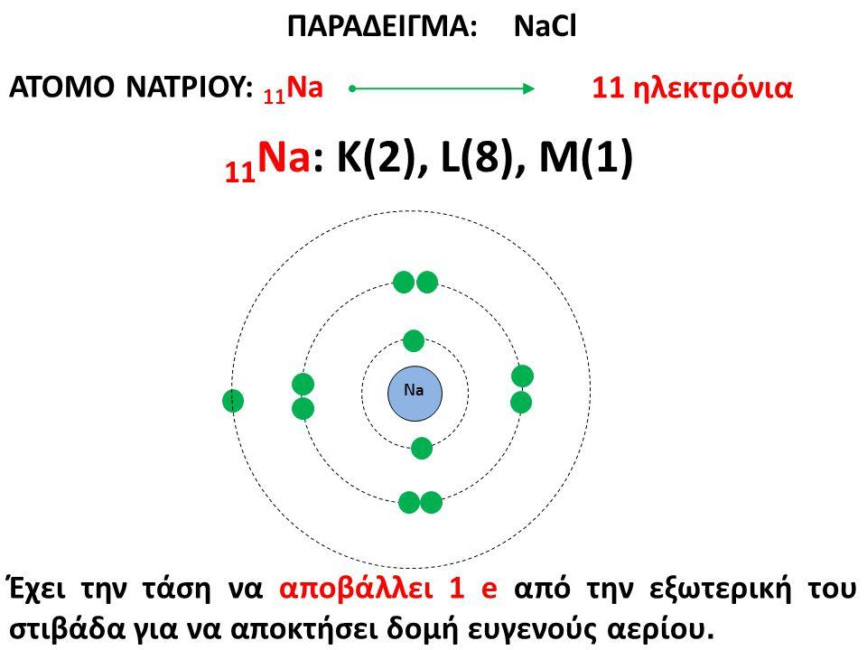 ΠΑΡΑΔΕΙΓΜΑ: NaCl ΑΤΟΜΟ ΝΑΤΡΙΟΥ: 11 Na 11 Na: K(2), L(8), M(1) Na Έχει την τάση να αποβάλλει 1 e από την εξωτερική του στιβάδα για να αποκτήσει δομή ευγενούς αερίου.