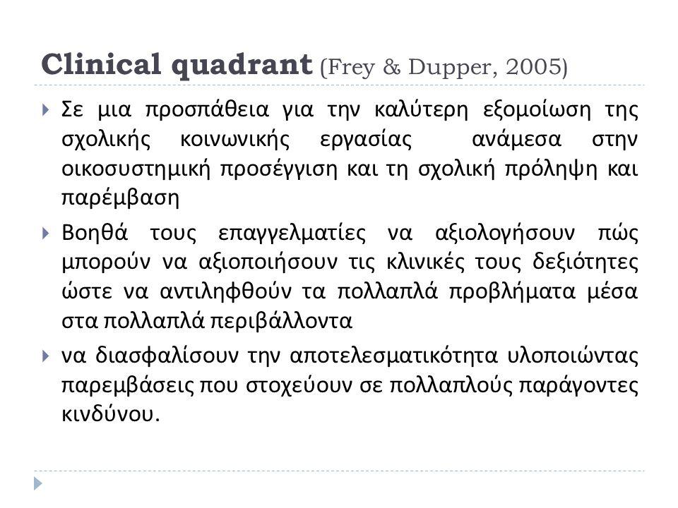Clinical quadrant (Frey & Dupper, 2005)  Σε μια προσπάθεια για την καλύτερη εξομοίωση της σχολικής κοινωνικής εργασίας ανάμεσα στην οικοσυστημική προ