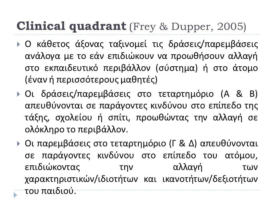 Clinical quadrant (Frey & Dupper, 2005)  Ο κάθετος άξονας ταξινομεί τις δράσεις / παρεμβάσεις ανάλογα με το εάν επιδιώκουν να προωθήσουν αλλαγή στο ε