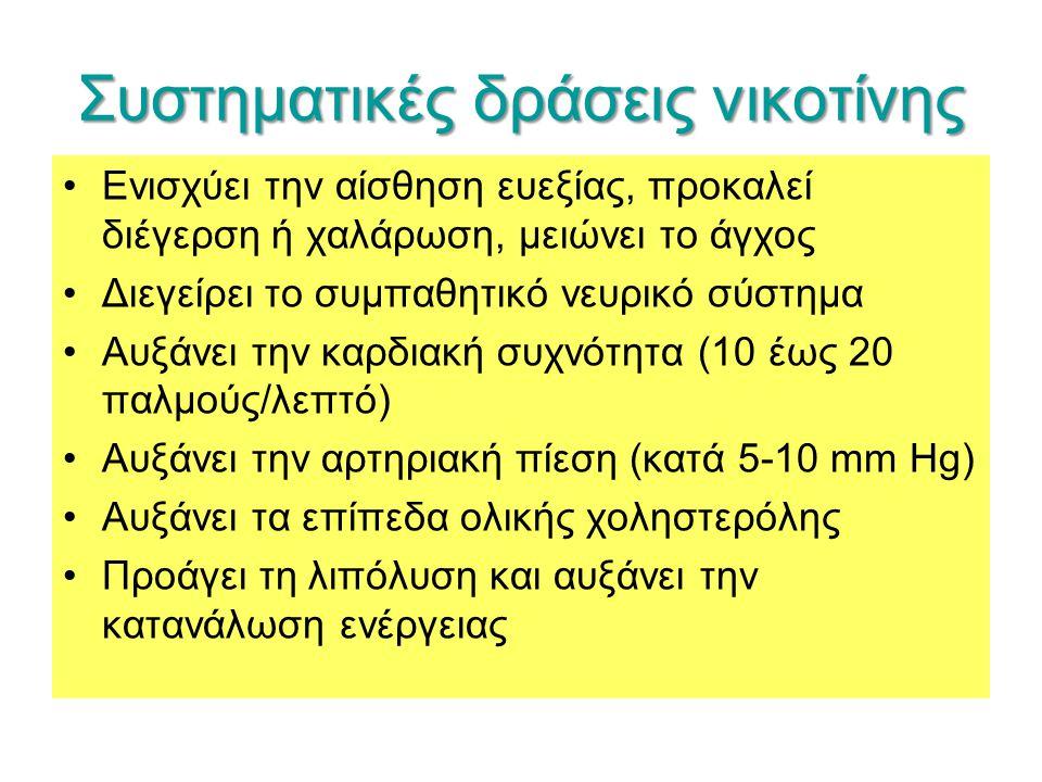 Συστηματικές δράσεις νικοτίνης •Ενισχύει την αίσθηση ευεξίας, προκαλεί διέγερση ή χαλάρωση, μειώνει το άγχος •Διεγείρει το συμπαθητικό νευρικό σύστημα •Αυξάνει την καρδιακή συχνότητα (10 έως 20 παλμούς/λεπτό) •Αυξάνει την αρτηριακή πίεση (κατά 5-10 mm Hg) •Αυξάνει τα επίπεδα ολικής χοληστερόλης •Προάγει τη λιπόλυση και αυξάνει την κατανάλωση ενέργειας