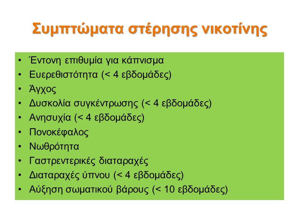 Συμπτώματα στέρησης νικοτίνης •Έντονη επιθυμία για κάπνισμα •Ευερεθιστότητα (< 4 εβδομάδες) •Άγχος •Δυσκολία συγκέντρωσης (< 4 εβδομάδες) •Ανησυχία (< 4 εβδομάδες) •Πονοκέφαλος •Νωθρότητα •Γαστρεντερικές διαταραχές •Διαταραχές ύπνου (< 4 εβδομάδες) •Αύξηση σωματικού βάρους (< 10 εβδομάδες)