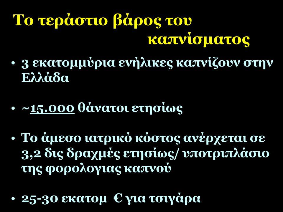 Το τεράστιο βάρος του καπνίσματος •3 εκατομμύρια ενήλικες καπνίζουν στην Ελλάδα •~15.000 θάνατοι ετησίως •Το άμεσο ιατρικό κόστος ανέρχεται σε 3,2 δις δραχμές ετησίως/ υποτριπλάσιο της φορολογιας καπνού •25-30 εκατομ € για τσιγάρα