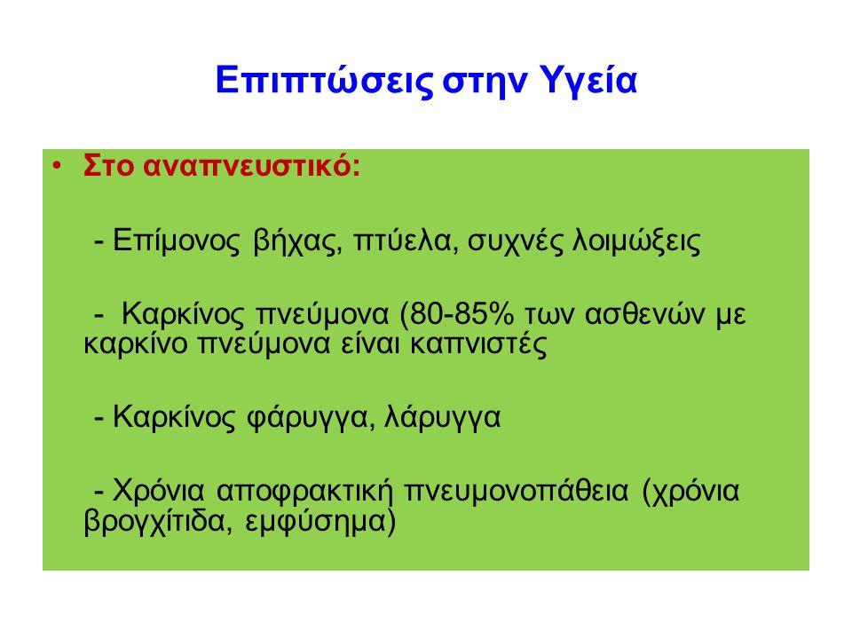 Επιπτώσεις στην Υγεία •Στο αναπνευστικό: - Επίμονος βήχας, πτύελα, συχνές λοιμώξεις - Καρκίνος πνεύμονα (80-85% των ασθενών με καρκίνο πνεύμονα είναι καπνιστές - Καρκίνος φάρυγγα, λάρυγγα - Χρόνια αποφρακτική πνευμονοπάθεια (χρόνια βρογχίτιδα, εμφύσημα)