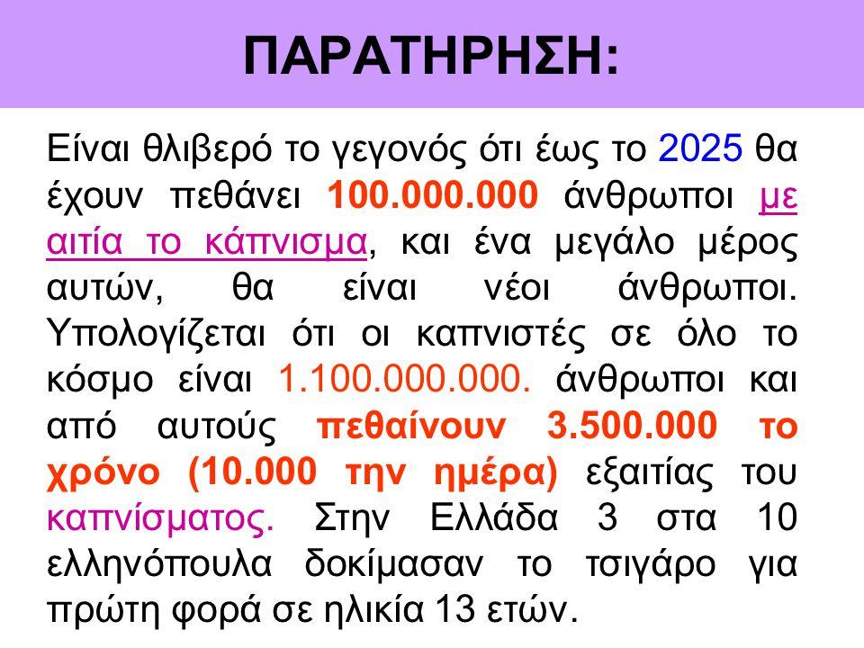 ΠΑΡΑΤΗΡΗΣΗ: Είναι θλιβερό το γεγονός ότι έως το 2025 θα έχουν πεθάνει 100.000.000 άνθρωποι με αιτία το κάπνισμα, και ένα μεγάλο μέρος αυτών, θα είναι νέοι άνθρωποι.