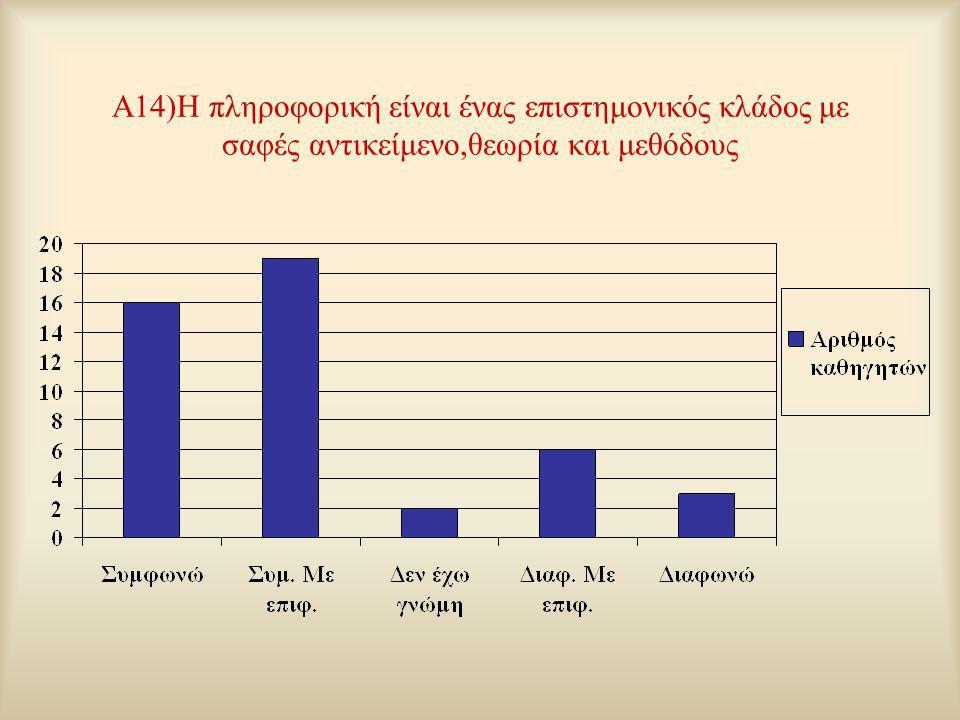 A14)Η πληροφορική είναι ένας επιστημονικός κλάδος με σαφές αντικείμενο,θεωρία και μεθόδους