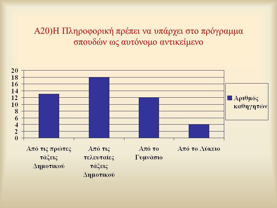 A20)Η Πληροφορική πρέπει να υπάρχει στο πρόγραμμα σπουδών ως αυτόνομο αντικείμενο