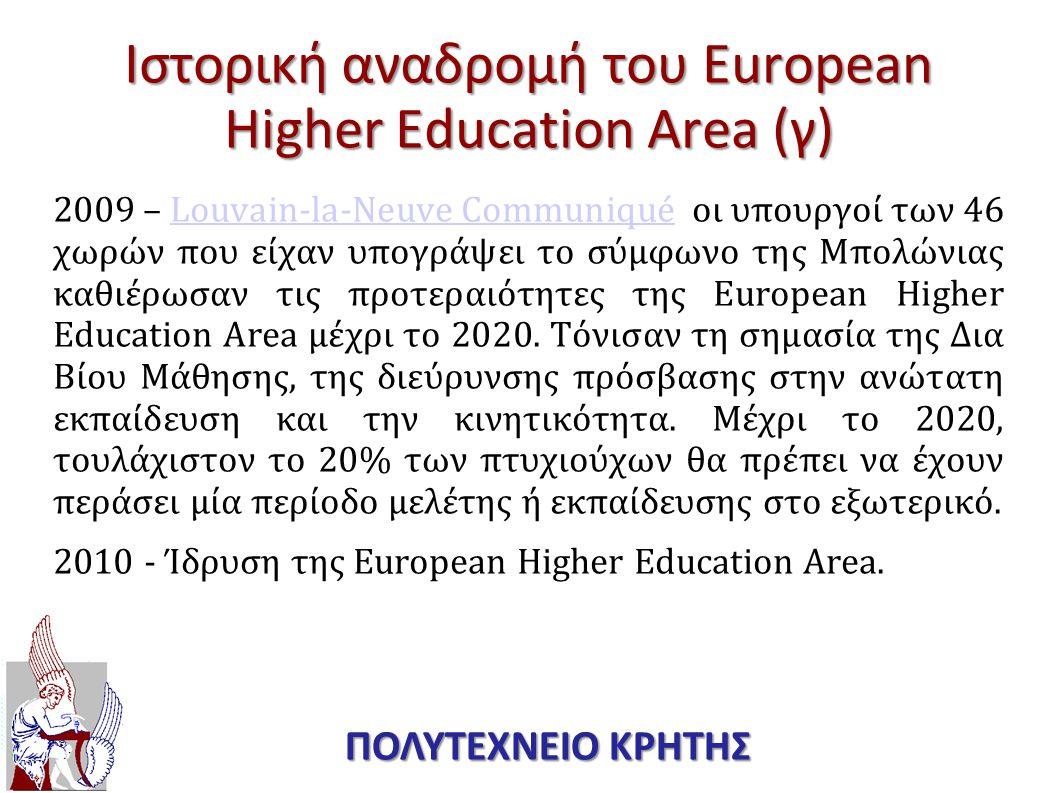 Ιστορική αναδρομή του European Higher Education Area (γ) 2009 – Louvain-la-Neuve Communiqué οι υπουργοί των 46 χωρών που είχαν υπογράψει το σύμφωνο τη