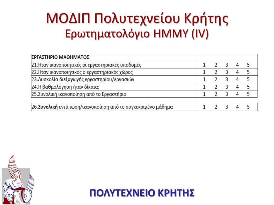 ΜΟΔΙΠ Πολυτεχνείου Κρήτης Ερωτηματολόγιο ΗΜΜΥ (IV) ΠΟΛΥΤΕΧΝΕΙΟ ΚΡΗΤΗΣ
