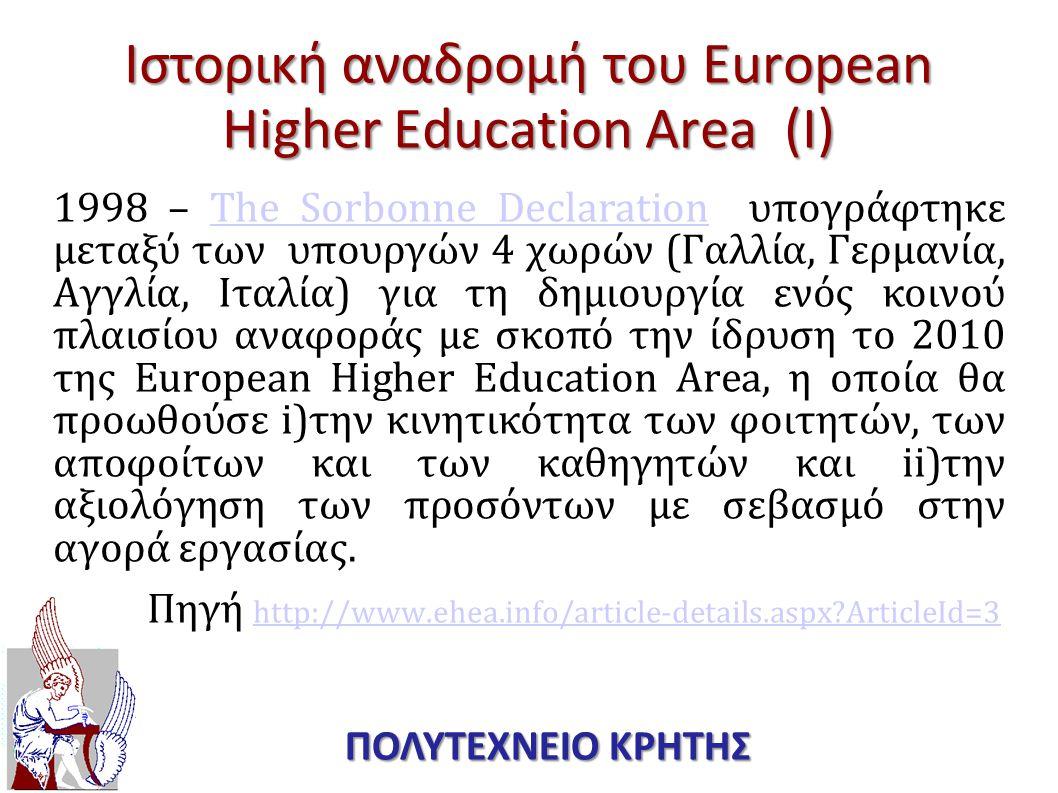Ιστορική αναδρομή του European Higher Education Area (Ι) 1998 – The Sorbonne Declaration υπογράφτηκε μεταξύ των υπουργών 4 χωρών (Γαλλία, Γερμανία, Αγ