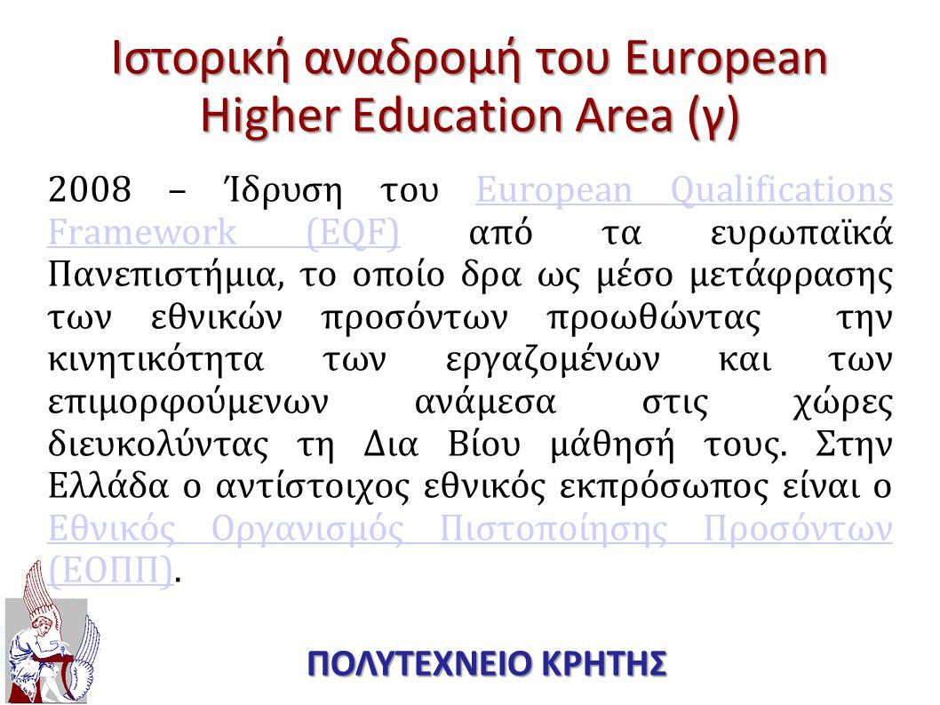Ιστορική αναδρομή του European Higher Education Area (γ) 2008 – Ίδρυση του European Qualifications Framework (EQF) από τα ευρωπαϊκά Πανεπιστήμια, το ο
