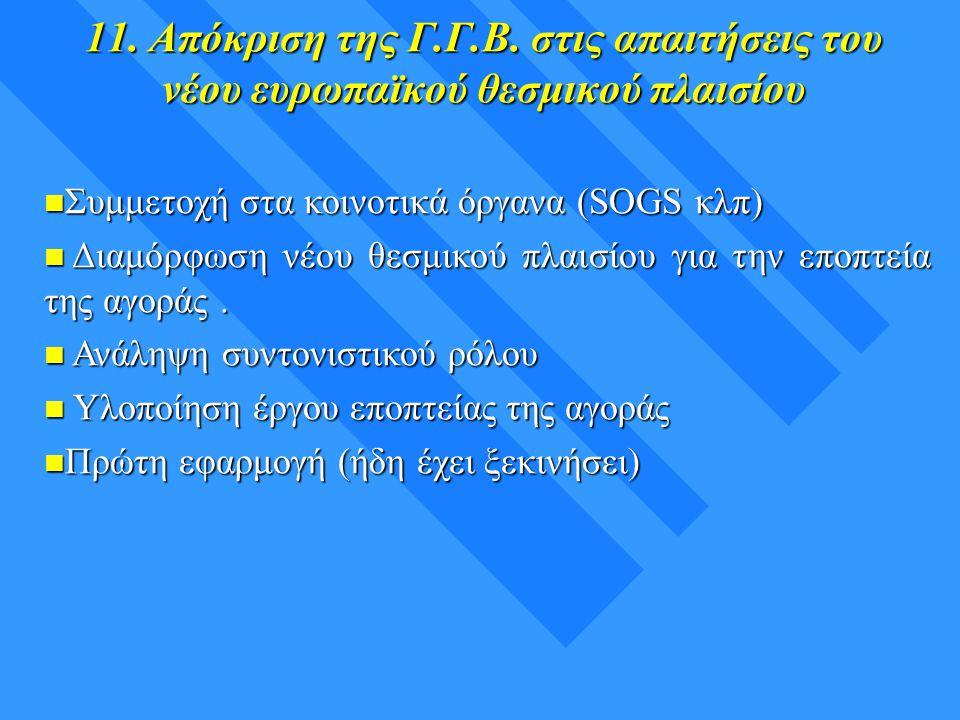 11. Απόκριση της Γ.Γ.Β. στις απαιτήσεις του νέου ευρωπαϊκού θεσμικού πλαισίου  Συμμετοχή στα κοινοτικά όργανα (SOGS κλπ)  Διαμόρφωση νέου θεσμικού π