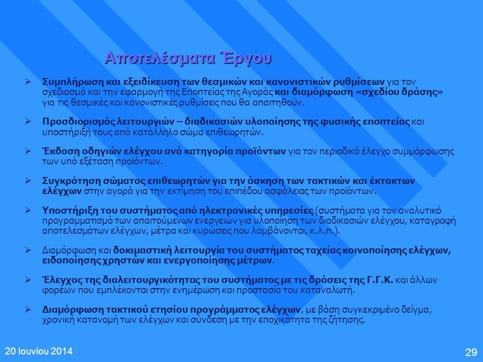 29 20 Ιουνίου 2014 29 Αποτελέσματα Έργου  Συμπλήρωση και εξειδίκευση των θεσμικών και κανονιστικών ρυθμίσεων για τον σχεδιασμό και την εφαρμογή της Ε