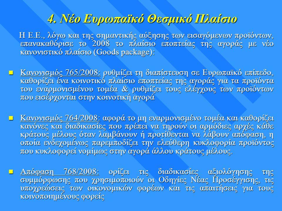 4. Νέο Ευρωπαϊκό Θεσμικό Πλαίσιο Η Ε.Ε., λόγω και της σημαντικής αύξησης των εισαγόμενων προϊόντων, επανακαθόρισε το 2008 το πλαίσιο εποπτείας της αγο