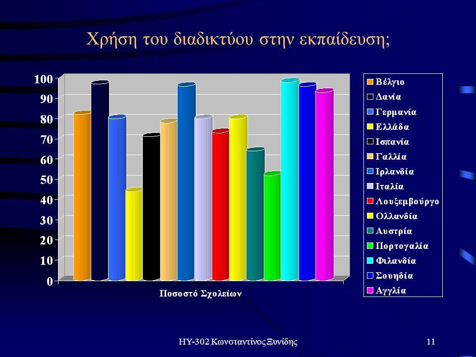 ΗΥ-302 Κωνσταντίνος Ξυνίδης11 Χρήση του διαδικτύου στην εκπαίδευση;