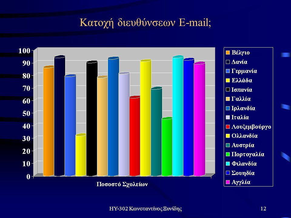 ΗΥ-302 Κωνσταντίνος Ξυνίδης12 Κατοχή διευθύνσεων E-mail;
