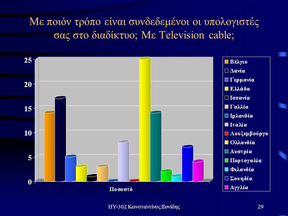 ΗΥ-302 Κωνσταντίνος Ξυνίδης29 Με ποιόν τρόπο είναι συνδεδεμένοι οι υπολογιστές σας στο διαδίκτυο; Με Television cable;