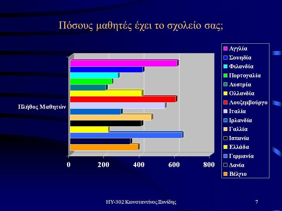 ΗΥ-302 Κωνσταντίνος Ξυνίδης8 Πόσους εκπαιδευτικούς έχει το σχολείο σας;