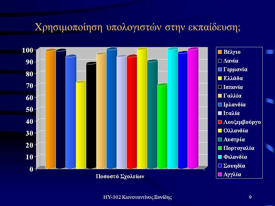 ΗΥ-302 Κωνσταντίνος Ξυνίδης9 Χρησιμοποίηση υπολογιστών στην εκπαίδευση;
