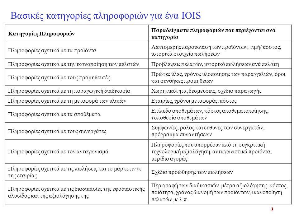 3 Κατηγορίες Πληροφοριών Παραδείγματα πληροφοριών που περιέχονται ανά κατηγορία Πληροφορίες σχετικά με τα προϊόντα Λεπτομερής παρουσίαση των προϊόντων
