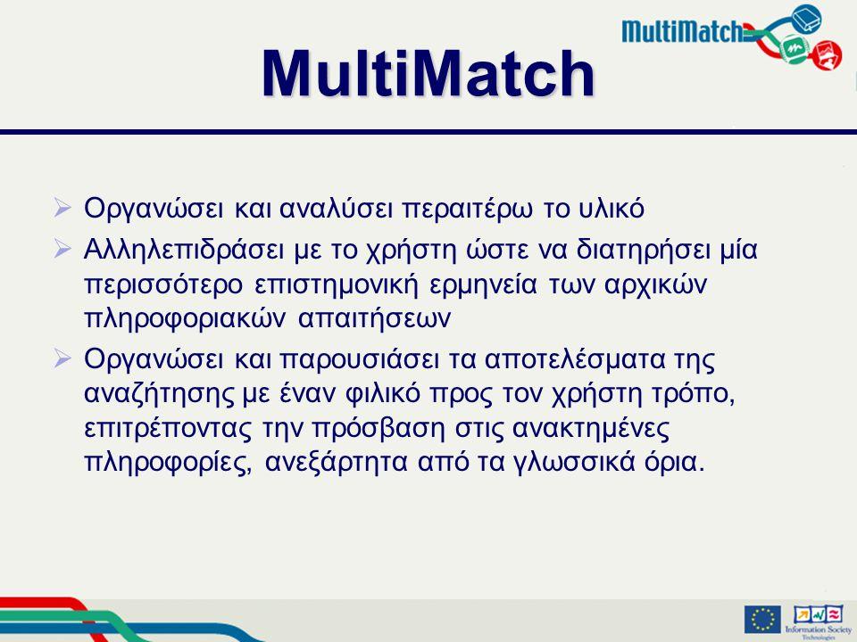 MultiMatch  Οργανώσει και αναλύσει περαιτέρω το υλικό  Αλληλεπιδράσει με το χρήστη ώστε να διατηρήσει μία περισσότερο επιστημονική ερμηνεία των αρχικών πληροφοριακών απαιτήσεων  Οργανώσει και παρουσιάσει τα αποτελέσματα της αναζήτησης με έναν φιλικό προς τον χρήστη τρόπο, επιτρέποντας την πρόσβαση στις ανακτημένες πληροφορίες, ανεξάρτητα από τα γλωσσικά όρια.