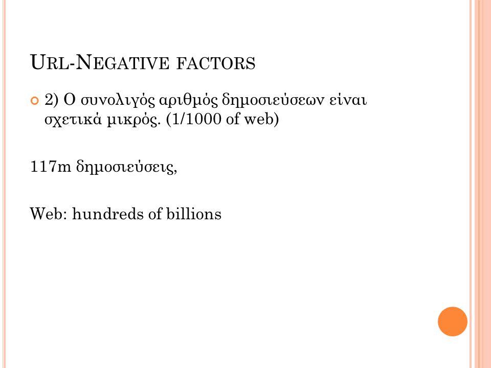 2) Ο συνολιγός αριθμός δημοσιεύσεων είναι σχετικά μικρός.