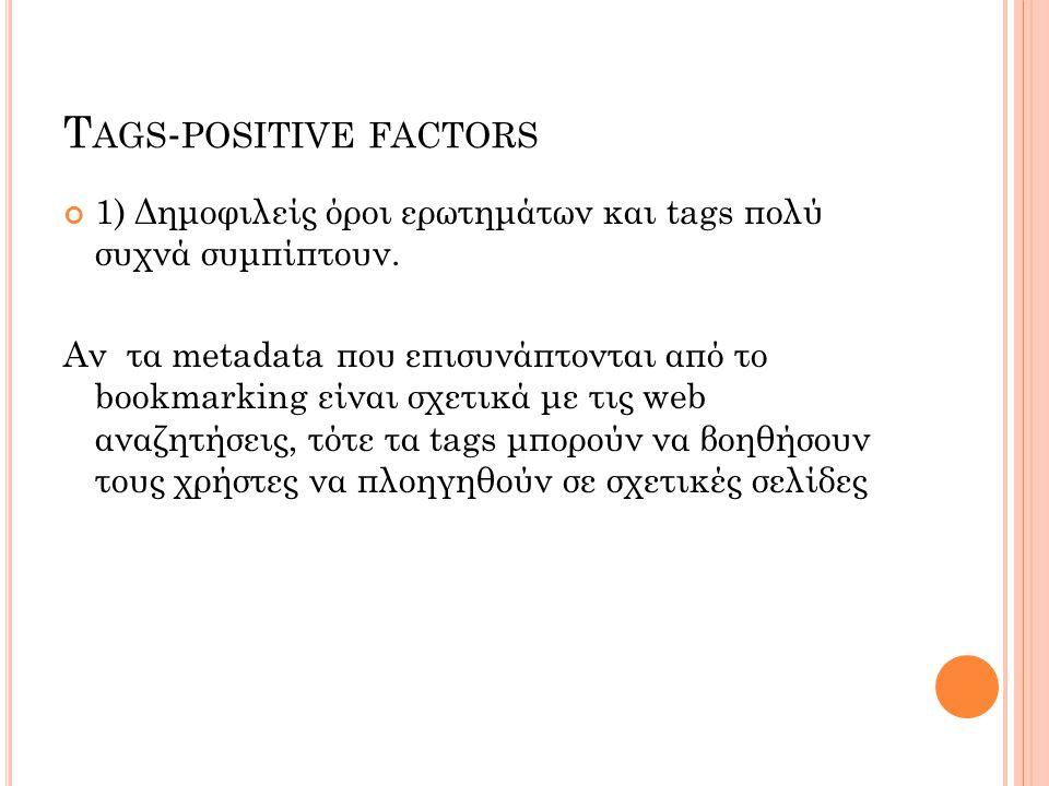 T AGS - POSITIVE FACTORS 1) Δημοφιλείς όροι ερωτημάτων και tags πολύ συχνά συμπίπτουν.