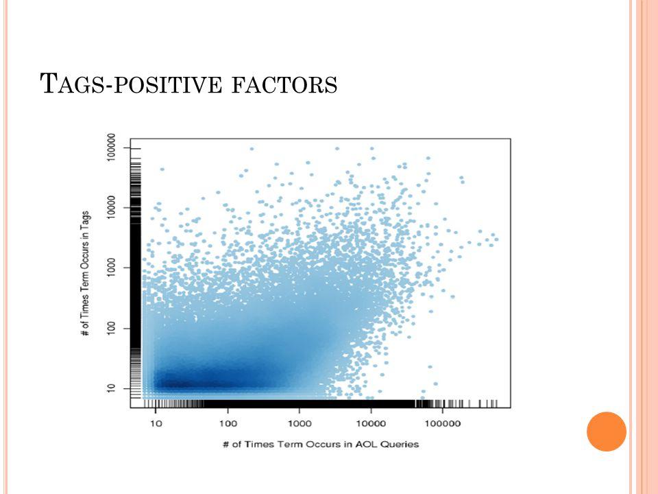 T AGS - POSITIVE FACTORS