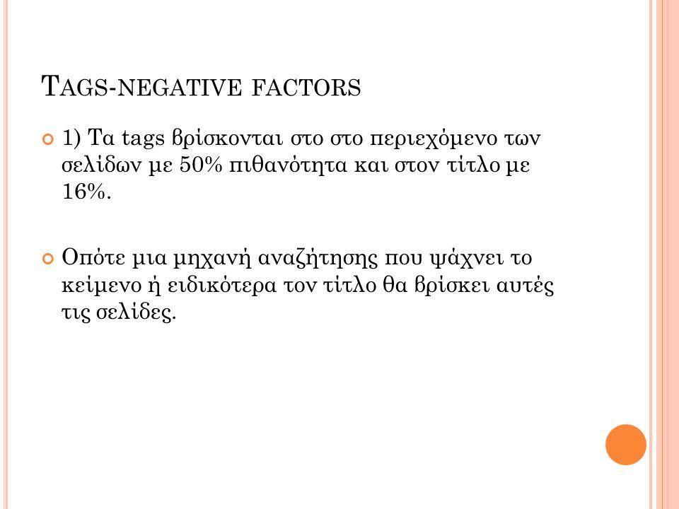 T AGS - NEGATIVE FACTORS 1) Τα tags βρίσκονται στο στο περιεχόμενο των σελίδων με 50% πιθανότητα και στον τίτλο με 16%.