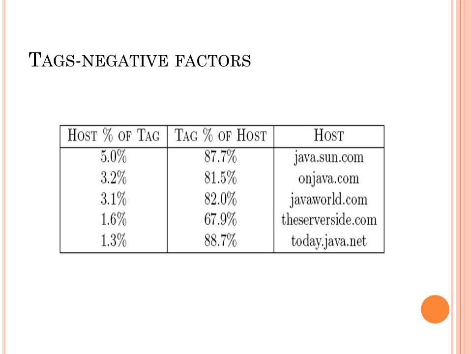 T AGS - NEGATIVE FACTORS
