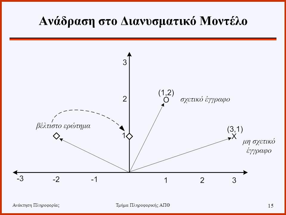 Ανάκτηση ΠληροφορίαςΤμήμα Πληροφορικής ΑΠΘ 15 Ανάδραση στο Διανυσματικό Μοντέλο