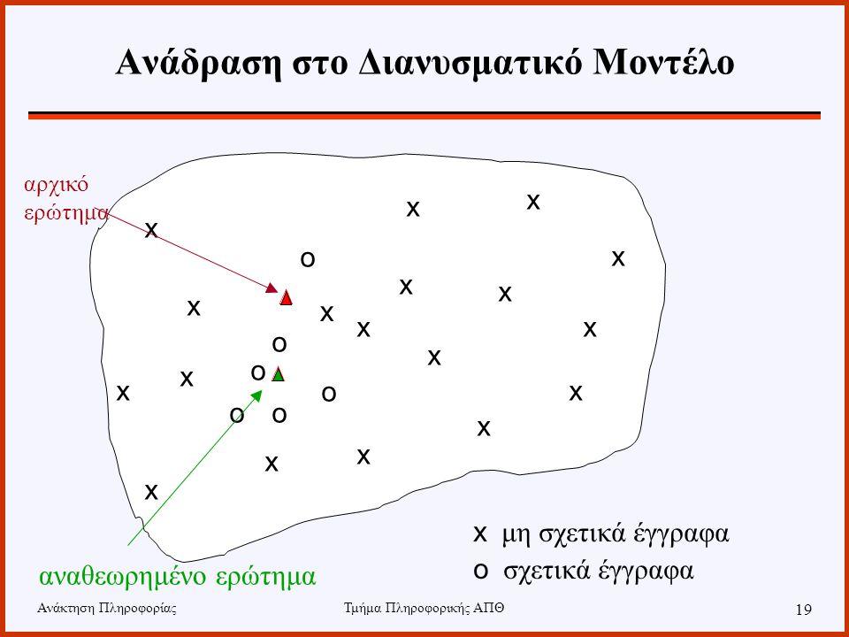 Ανάκτηση ΠληροφορίαςΤμήμα Πληροφορικής ΑΠΘ 19 Ανάδραση στο Διανυσματικό Μοντέλο x x x x o o o αναθεωρημένο ερώτημα o o o x x x x x x x x x x x x  x x