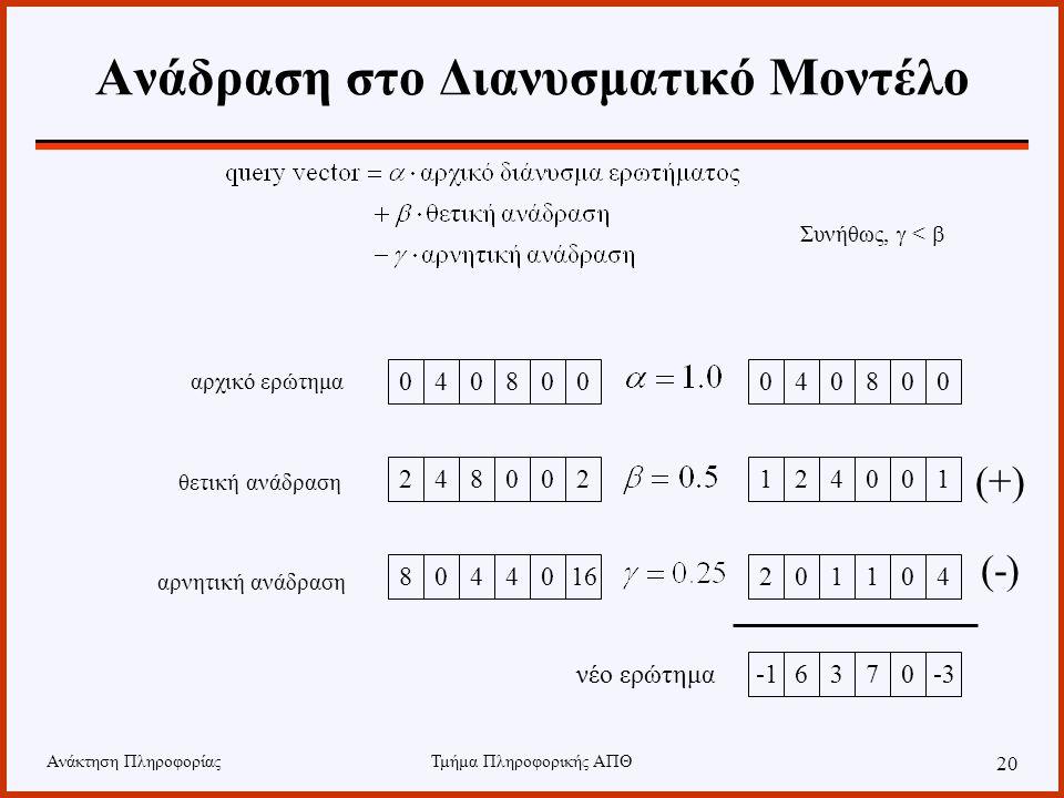 Ανάκτηση ΠληροφορίαςΤμήμα Πληροφορικής ΑΠΘ 20 Ανάδραση στο Διανυσματικό Μοντέλο 040800 124001 201104 6370-3 040800 248002 8044016 αρχικό ερώτημα θετικ