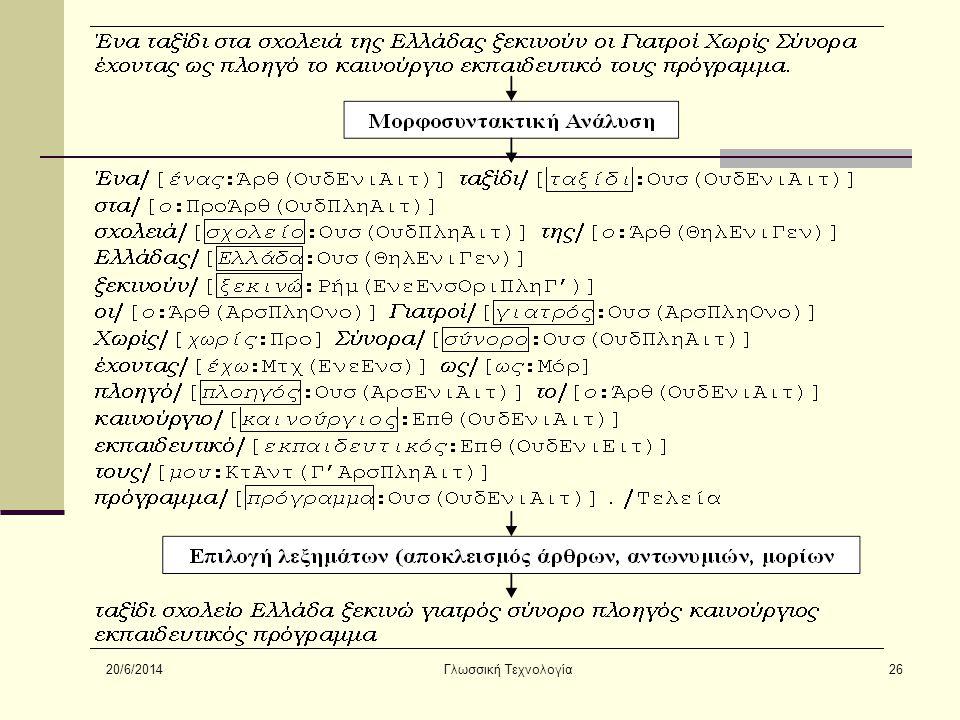 20/6/2014 Γλωσσική Τεχνολογία26